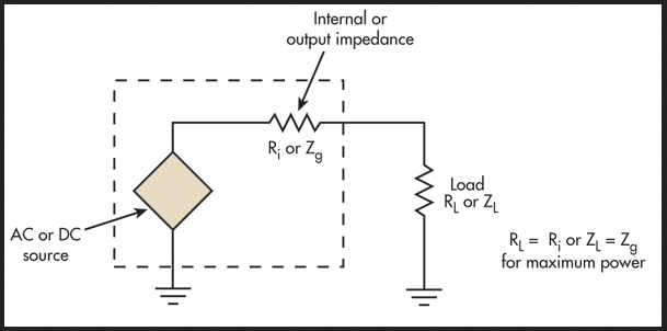 z impedance 8 2